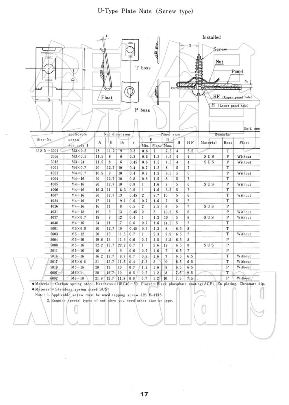 U-Type Plate Nuts (Screw Type) U型彈片,夾片螺帽 (螺釘型)