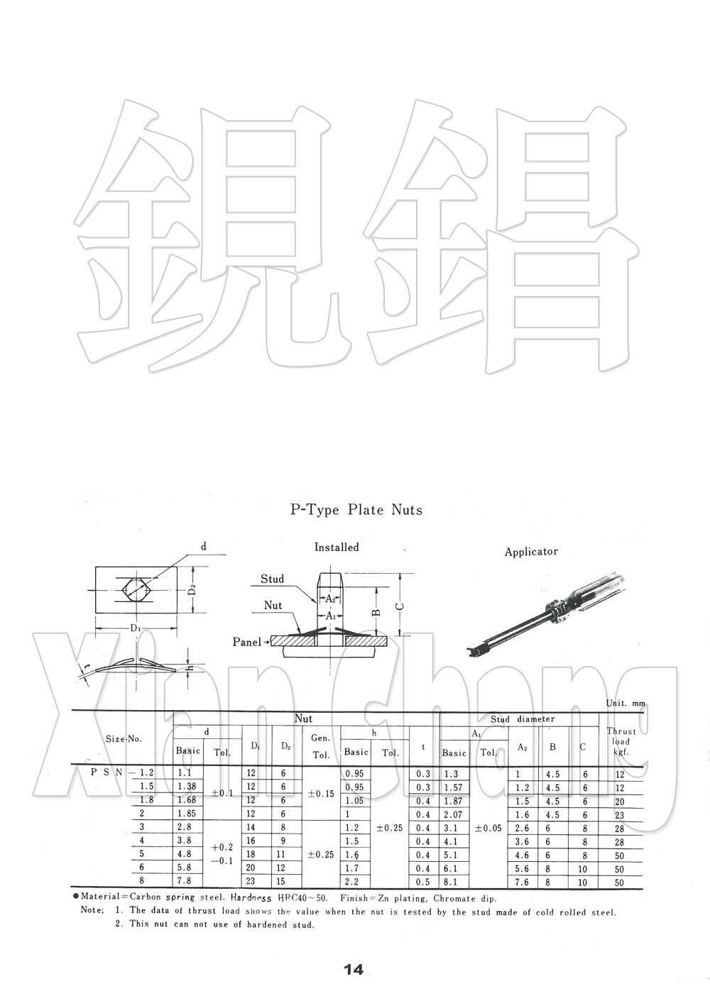 P型板螺母,P型彈片,夾片螺帽 P-Type Plate Nuts