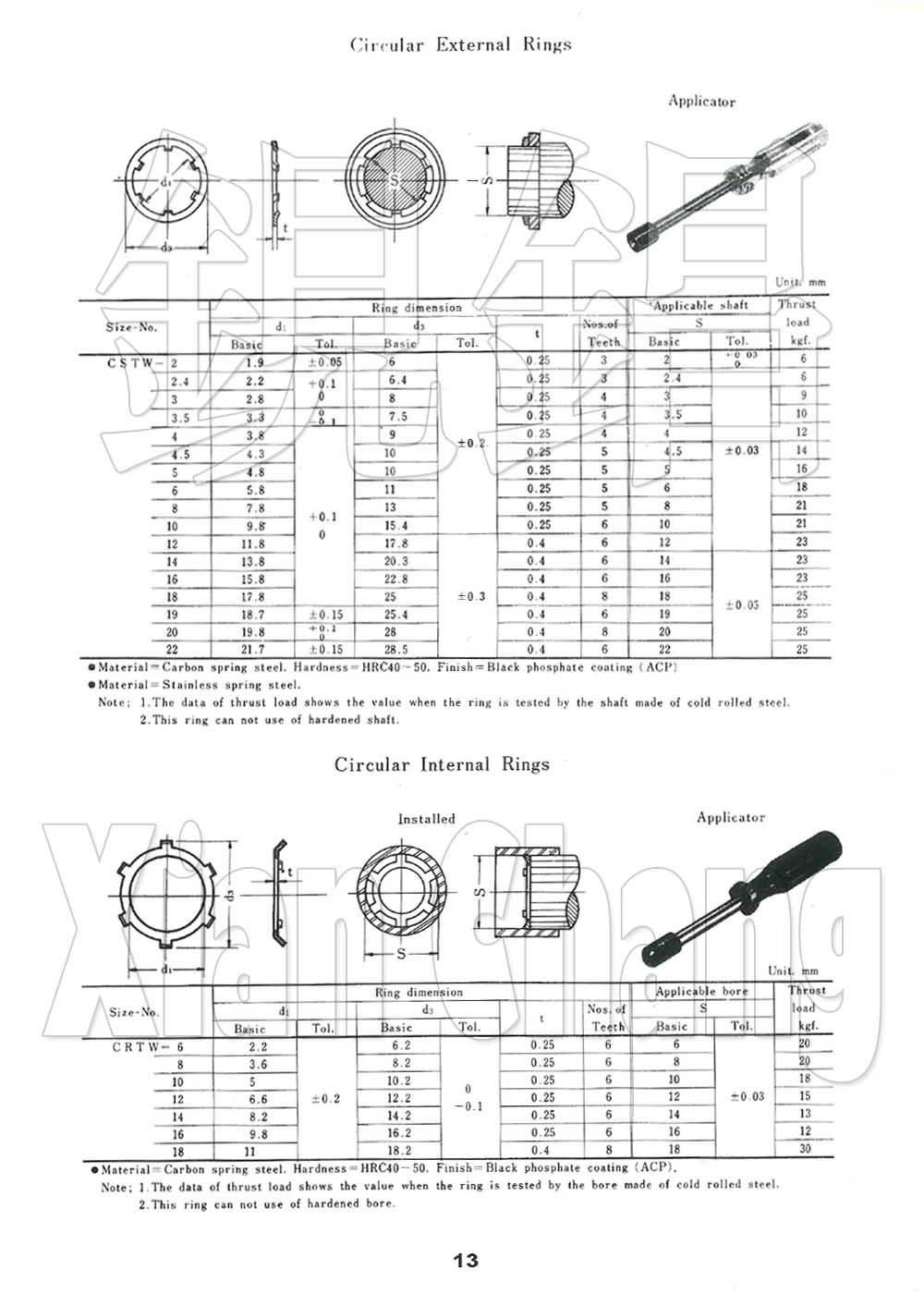 彈性擋圈,波浪扣環,波浪擋圈 Circular External Rings